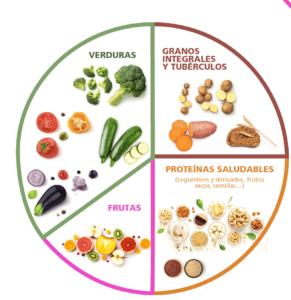 Cómo planificar un menú semanal saludable